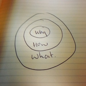 Why Every Small Business Owner Should Start With Why