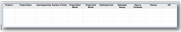 Prioritise Projects