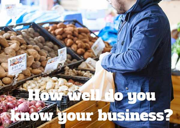 How well do you know your business_